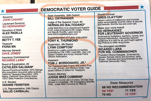 """RED AND BLUE Some Nipomo voters were surprised to see a """"Democratic Voters Guide"""" encouraging them to vote for conservative Lynn Compton for SLO County 4th District Supervisor in the June 5 Primary Election. - STAFF PHOTO"""