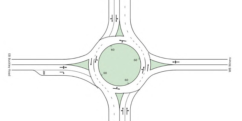 ROUNDABOUT REFORMS Local officials are proposing the installation of two new roundabouts to help alleviate traffic on Highway 227.