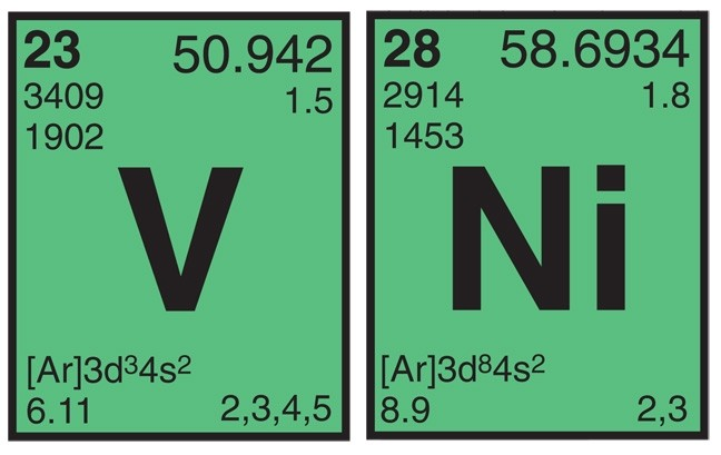 HEAVY METAL:  Two elements, nickel and vanadium, were listed as prime suspects by attorneys representing one deceased ConocoPhillips employee. The substances have also appeared in cancer studies, pollution fines, and legal documents.