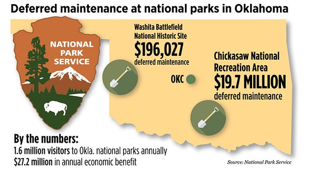Oklahoma-national-parks.jpg