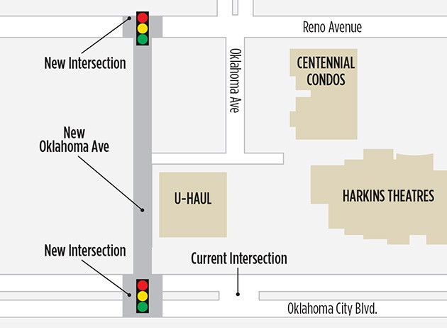 The current Oklahoma Avenue will be replaced by parking lots, and the new Oklahoma Avenue will connect Reno Avenue - with the boulevard on the west side of U-Haul. - SMITH ROBERTS BALDISCHWILER / PROVIDED