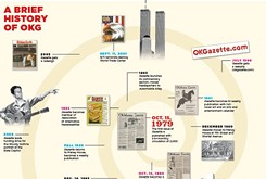 Timeline: A brief history of <em>Oklahoma Gazette</em>