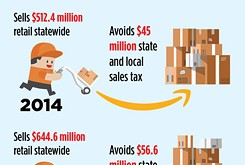 Changing shopping habits challenge local municipalities' tax collections and retail shops