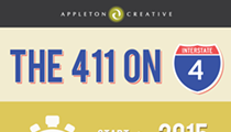 Infographic: The 411 on I4 construction
