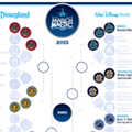You can still vote for –and buy – limited-edition Disney March Magic T-shirts
