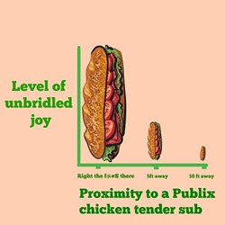 Publix Subs and Florida are almost synonymous