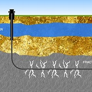 Tonight at 6:30 p.m.: Town Hall on fracking in Winter Park