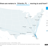 Here's a tool that shows where renters are looking to move in Orlando