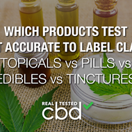 Topicals vs pills vs tincture vs gummies: Which CBD products test most accurate to label claims