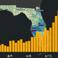 Florida just reported nearly 9,000 new coronavirus cases, obliterating previous record