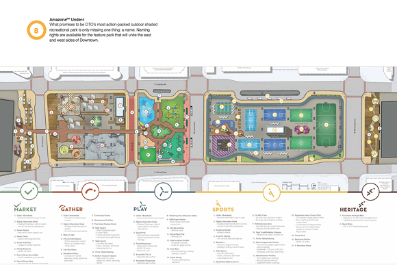 The proposed recreational park