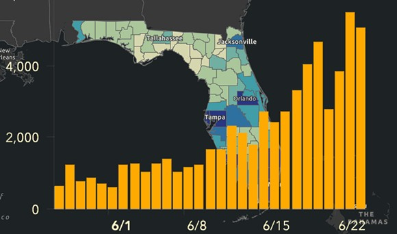New COVID-19 cases for Friday, June 26 - IMAGE VIA FLORIDA DEPARTMENT OF HEALTH