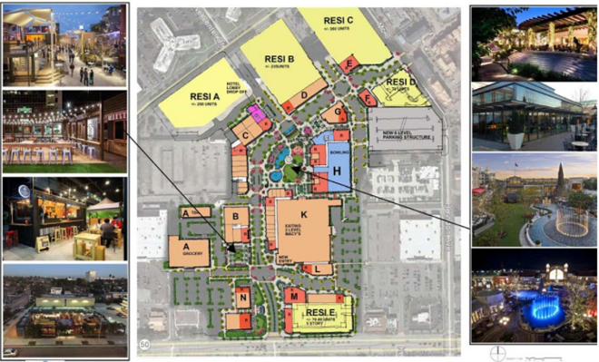 Marketing material used by Unicorp showing its vision for the Fashion Square Mall site - IMAGE VIA UNICORP