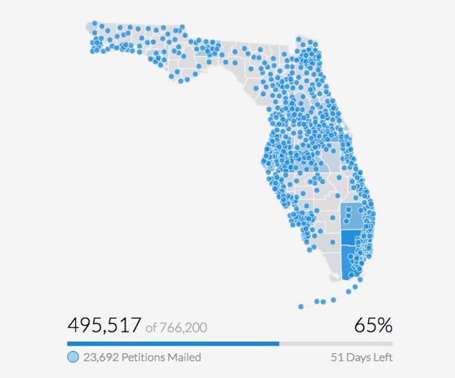 IMAGE VIA FLORIDA.OURSTATES.ORG
