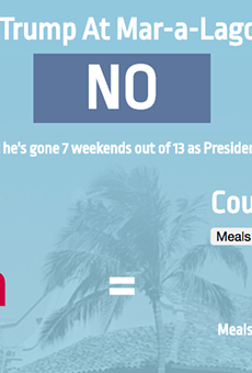 New website lets you know if Donald Trump is at Mar-a-Lago
