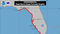 Ahead of Tropical Storm Elsa, western coast of Florida placed under federal state of emergency