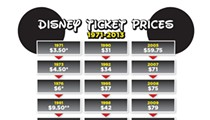 Walt Disney World raises prices, but not wages