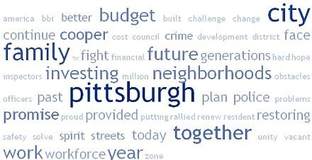budgetcloud.jpg