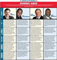 Mayoral Chart