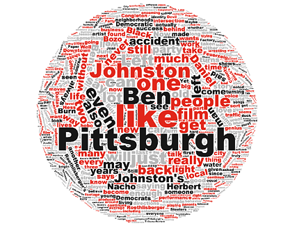 word-cloud-2006.png