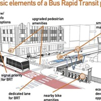 A mock up of what Pittsburgh's BRT might look like