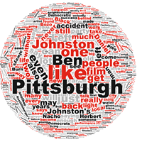 Word Cloud: Issue June 22-28, 2006
