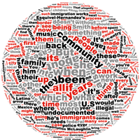 Word Cloud: June 22 Issue