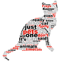 Word Cloud: Pet Issue