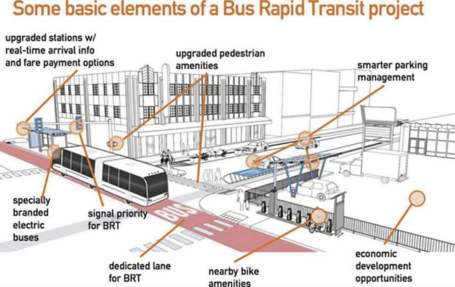 A mock up of what Pittsburgh's BRT might look like - IMAGE COURTESY OF URA
