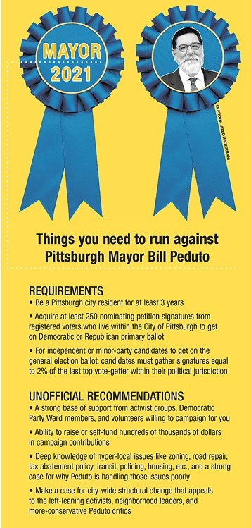 news-qualifications-mayor-pittsburgh.jpg
