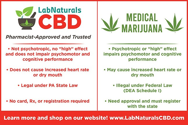 labnaturals-medicalmarijuana.jpg
