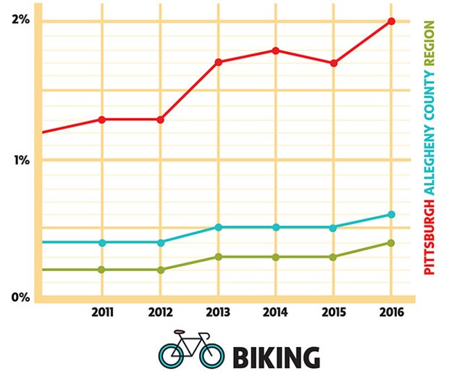 news2_bikingchart.jpg