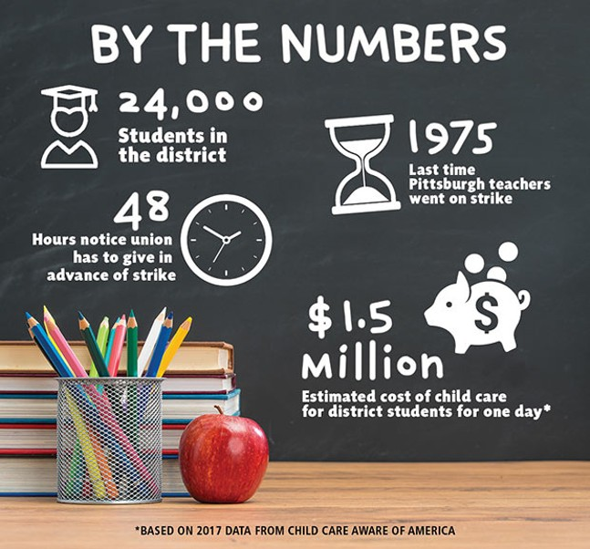 possible-teacher-strike.jpg