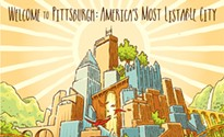 Most Listable City