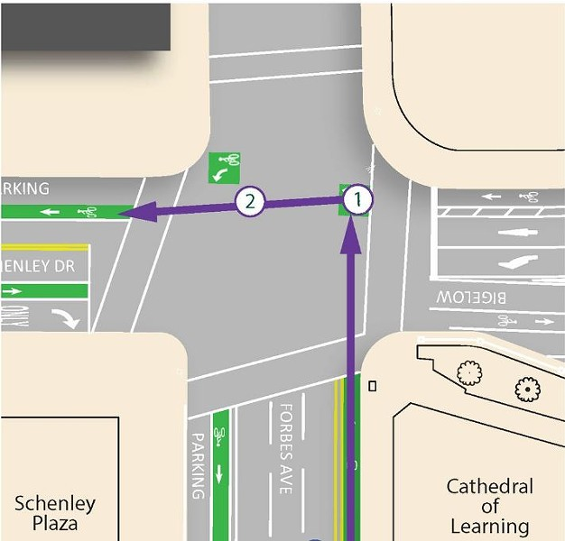 """An example of how cyclists should use a """"Copenhagen"""" Left in Oakland. - IMAGE COURTESY OF DEPARTMENT OF CITY PLANNING"""