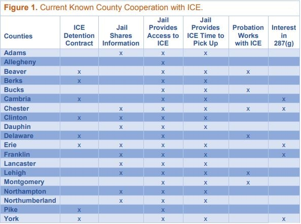 Berks County Probation Rules