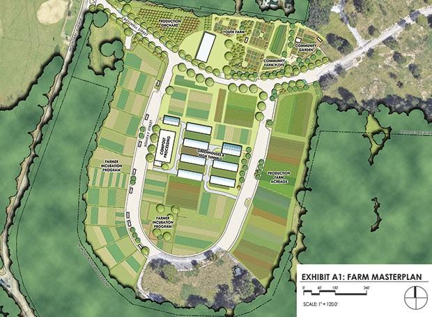 Farm masterplan - IMAGE COURTESY OF THE HILLTOP ALLIANCE