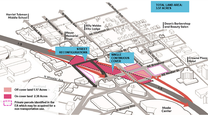 A diagram of I-5 with a pink shaded area over a large portion, representing the highway cover.