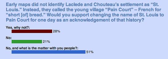 mayor_poll.jpg