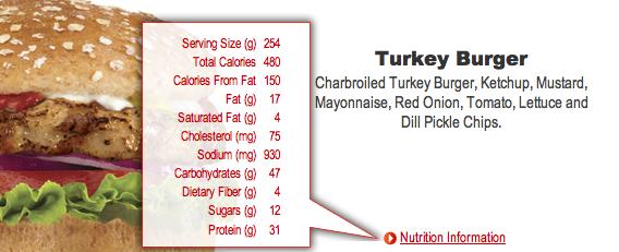 Turkey Thickburger: 480 calories
