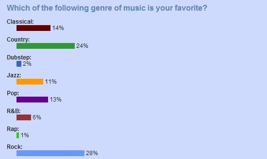musicgenres.jpg