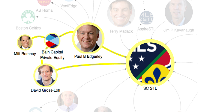 THIS MAP SHOWS THE RELATIONSHIP BETWEEN BAIN CAPITAL AND THE OWNERSHIP GROUP. CLICK HERE TO VIEW THE FULL INTERACTIVE MAP. IMAGE BY CAITLIN LEE