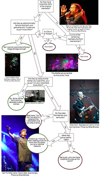 old_band_flowchart.jpg