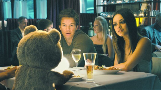 Ted (voiced by Seth MacFarlane), Mark Wahlberg and Mila Kunis star in Ted.