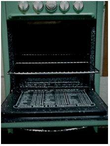 Warming up via carbon monoxide ain't COsher. - IMAGE VIA