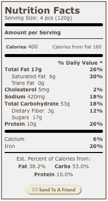 How to navigate the pizza hut nutrition guide.