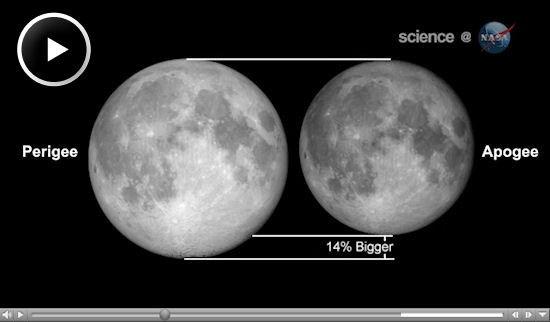 SCIENCE.NASA.GOV