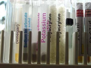 www.chemistryland.com