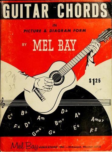 Mel Bay Music Center to be Razed | Music Blog