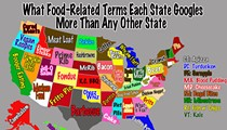 """Missourians Google """"Chimichanga"""" More Than Any Other Food Search Term"""